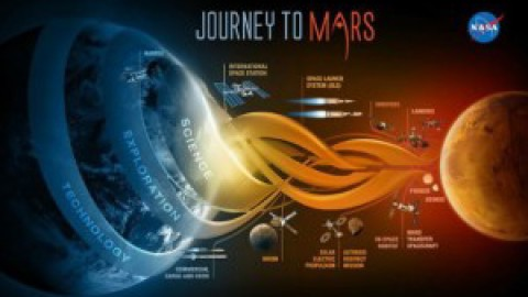 NASA Plans for a Manned Mars Mission